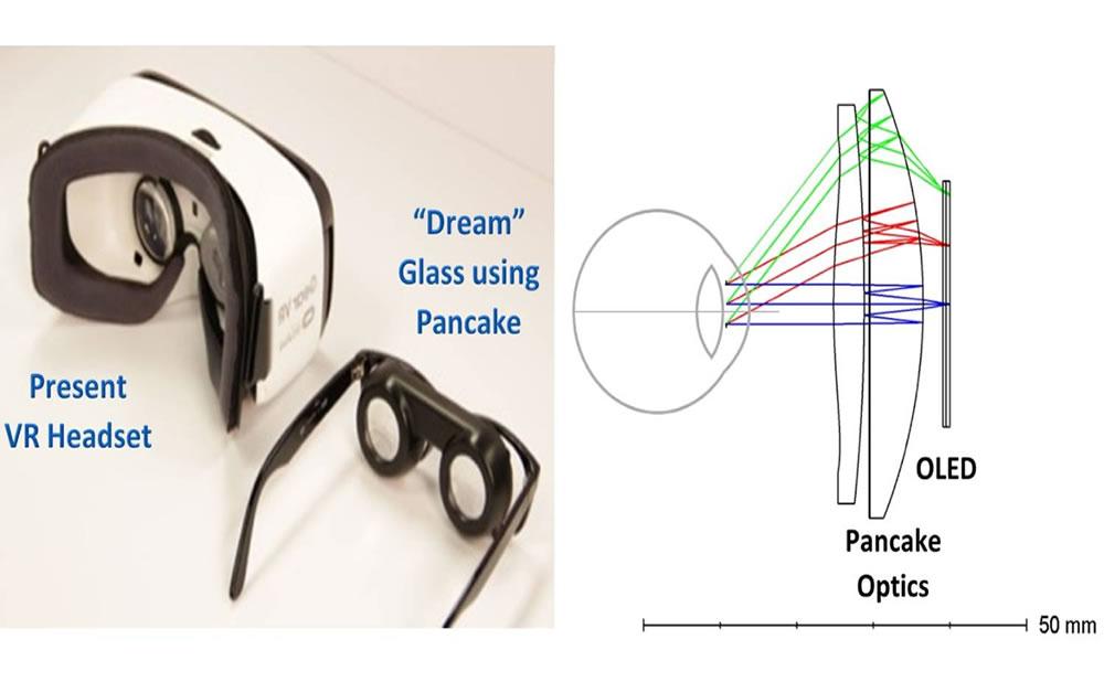 Óptica de plástico en las gafas de VR ¿Para una mayor comodidad a la hora de ver porno en realidad virtual? ¡Quizás pronto!